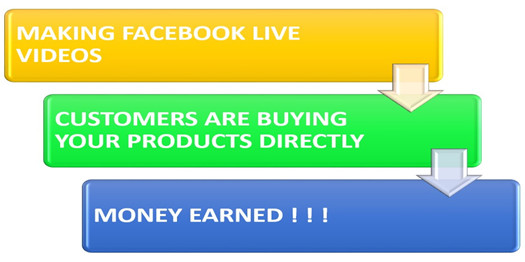 Earn money from Facebook live